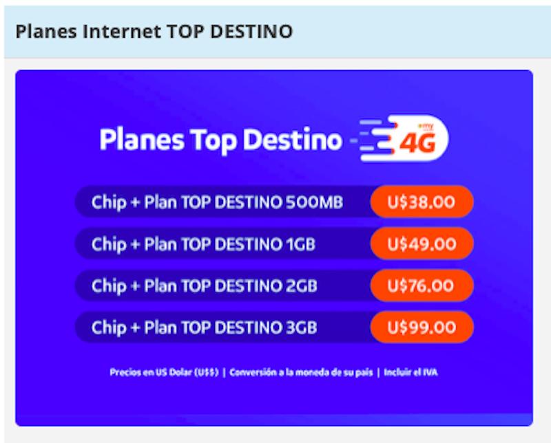 Planes Internet Cancún y México